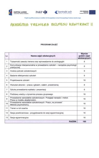 2013-12-01_Certyfikat_OSH_R.Pasenik_2